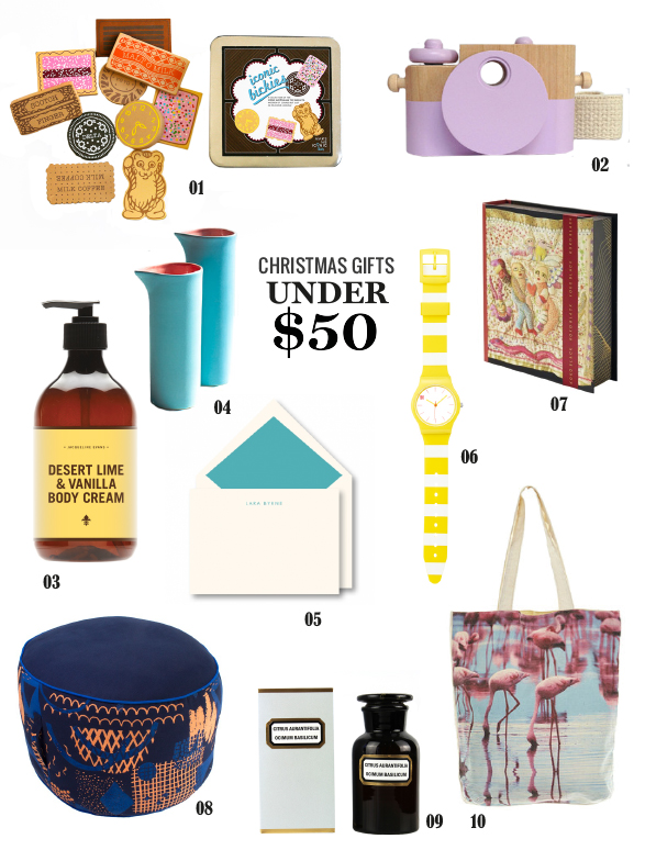 Checks-and-spots-Christmas-Gift-Guide-2