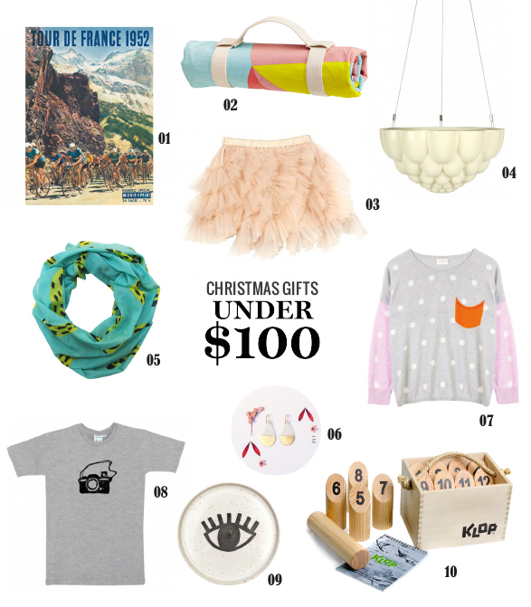 Checks-and-spots-Christmas-Gift-Guide-3
